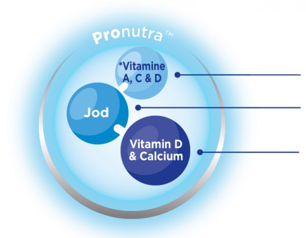 Aptamil Pronutra Jod Vitamine A, C & D, Calciu,