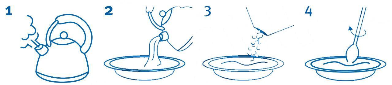 Preparación de la cerámica
