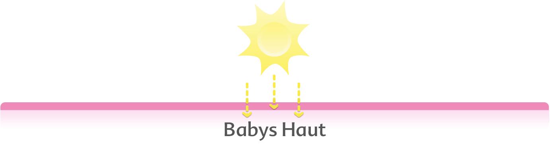 Hipp_care_sun_baby_skin