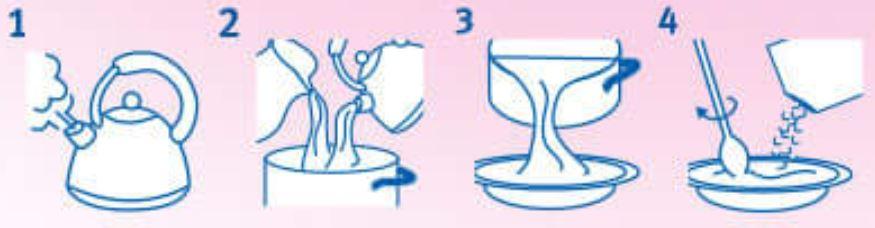 Préparation de la poterie