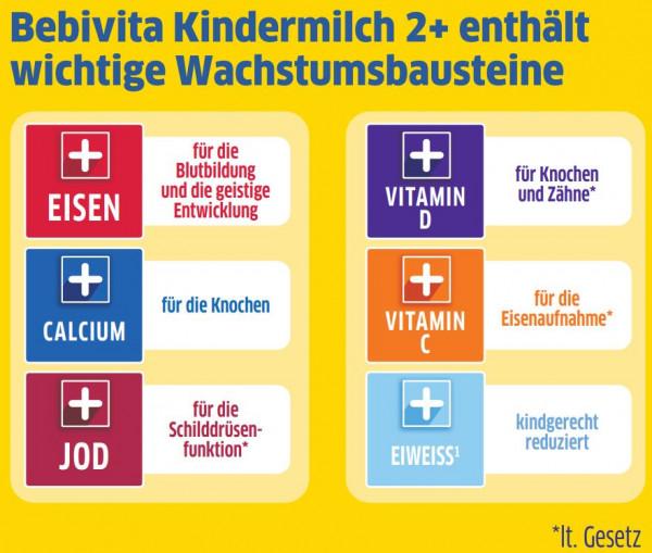 Bebivita Wachstumsbausteine Kindermilch 2